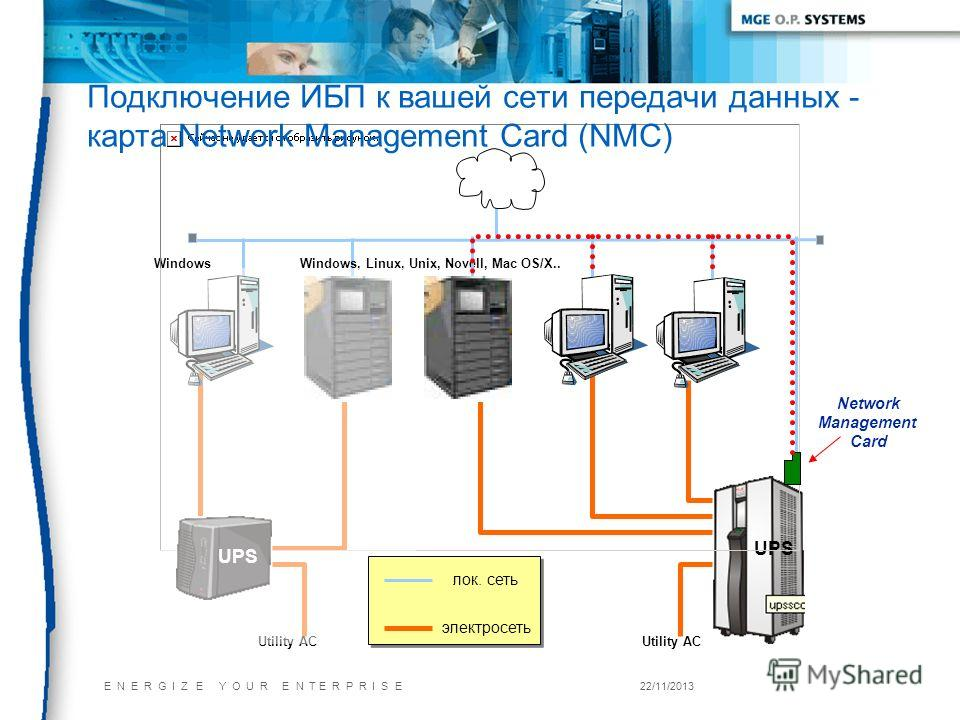 E N E R G I Z E Y O U R E N T E R P R I S E22/11/2013 UPS Windows, Linux, Unix, Novell, Mac OS/X..Windows Utility AC UPS Network Management Card лок. сеть электросеть Подключение ИБП к вашей сети передачи данных - карта Network Management Card (NMC)