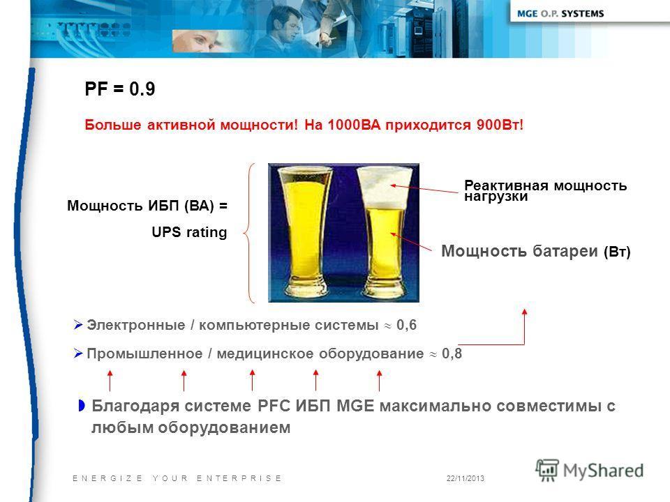 E N E R G I Z E Y O U R E N T E R P R I S E22/11/2013 PF = 0.9 Больше активной мощности! На 1000ВА приходится 900Вт! Мощность ИБП (ВА) = UPS rating Мощность батареи (Вт) Реактивная мощность нагрузки Электронные / компьютерные системы 0,6 Промышленное