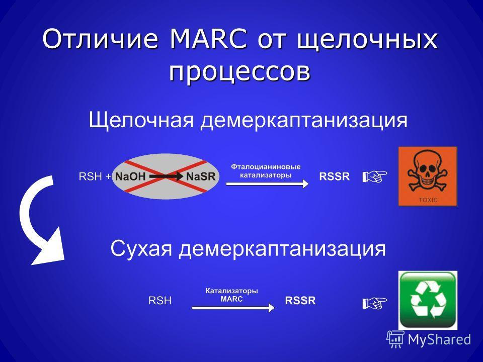 Отличие MARC от щелочных процессов