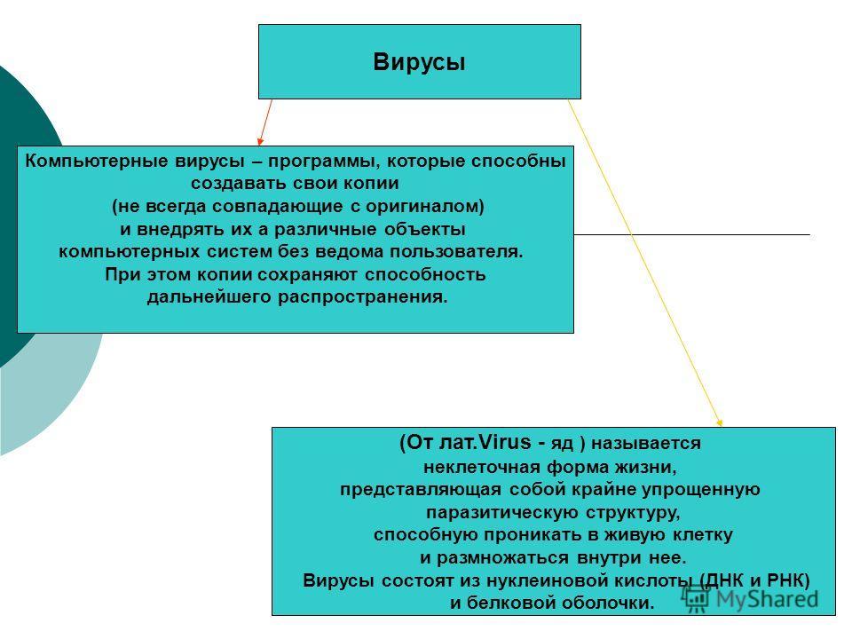 Компьютерные вирусы – программы, которые способны создавать свои копии (не всегда совпадающие с оригиналом) и внедрять их а различные объекты компьютерных систем без ведома пользователя. При этом копии сохраняют способность дальнейшего распространени