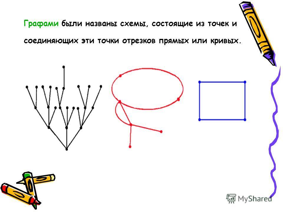 Графами были названы схемы, состоящие из точек и соединяющих эти точки отрезков прямых или кривых.