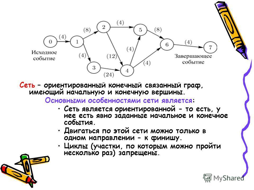 Сеть – ориентированный конечный связанный граф, имеющий начальную и конечную вершины. Основными особенностями сети является: Сеть является ориентированной - то есть, у нее есть явно заданные начальное и конечное события. Двигаться по этой сети можно