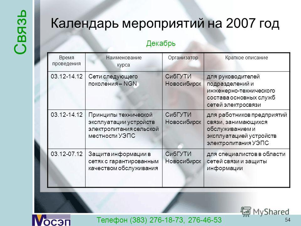 54 Календарь мероприятий на 2007 год Время проведения Наименование курса ОрганизаторКраткое описание 03.12-14.12Сети следующего поколения – NGN СибГУТИ Новосибирск для руководителей подразделений и инженерно-технического состава основных служб сетей