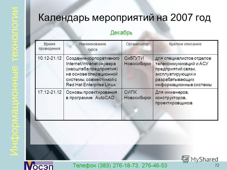 72 Календарь мероприятий на 2007 год Время проведения Наименование курса ОрганизаторКраткое описание 10.12-21.12Создание корпоративного Internet/Intranet сервера (масштаба предприятия) на основе операционной системы, совместимой с Red Hat Enterprise