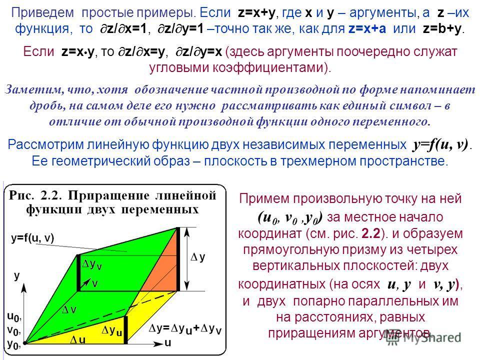 Заметим, что, хотя обозначение частной производной по форме напоминает дробь, на самом деле его нужно рассматривать как единый символ – в отличие от обычной производной функции одного переменного. Приведем простые примеры. Если z=x+y, где x и y – арг
