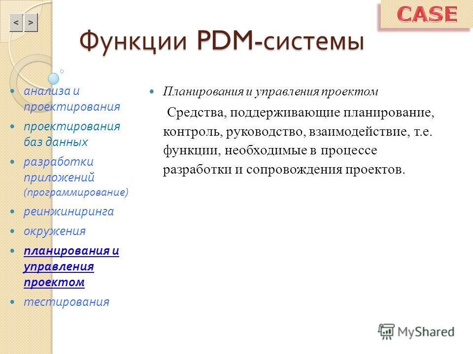 Функции PDM- системы Планирования и управления проектом Средства, поддерживающие планирование, контроль, руководство, взаимодействие, т.е. функции, необходимые в процессе разработки и сопровождения проектов. анализа и проектирования проектирования ба