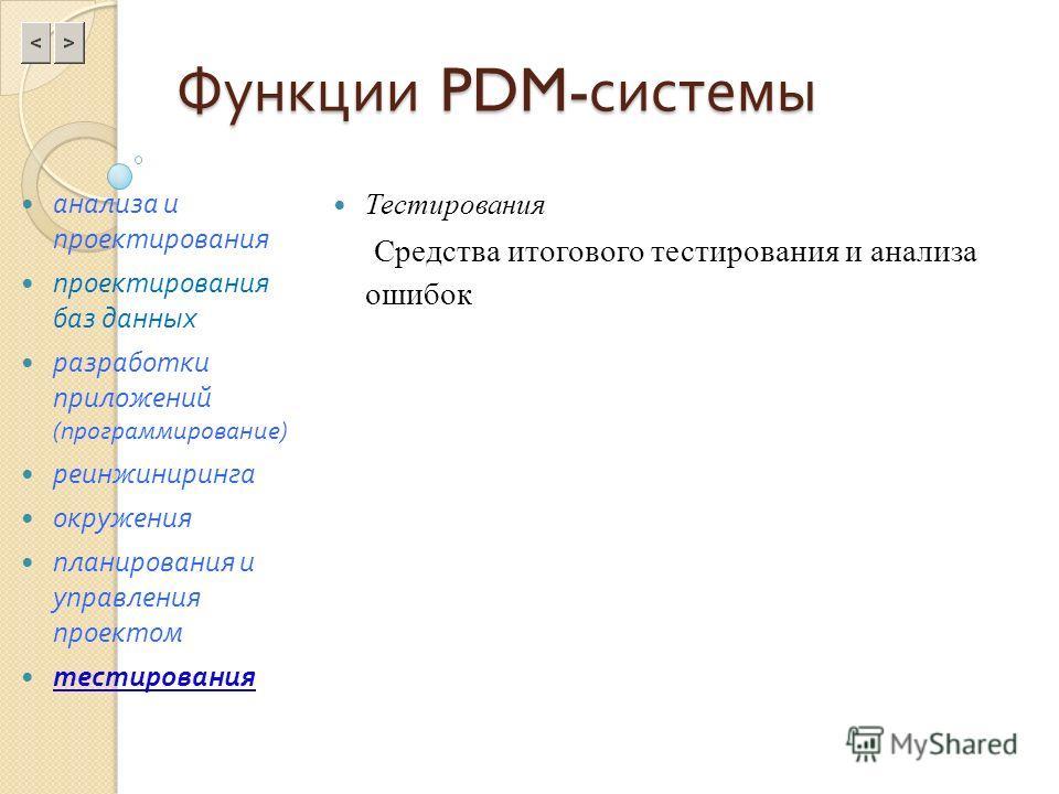 Функции PDM- системы Тестирования Средства итогового тестирования и анализа ошибок анализа и проектирования проектирования баз данных разработки приложений ( программирование ) реинжиниринга окружения планирования и управления проектом тестирования