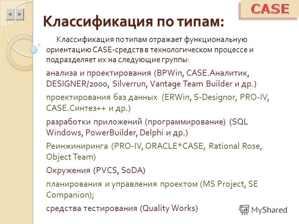 Классификация по типам отражает функциональную ориентацию CASE- средств в технологическом процессе и подразделяет их на следующие группы : анализа и проектирования ( BPWin, CASE. Аналитик, DESIGNER /2000, Silverrun, Vantage Team Builder и др.) проект