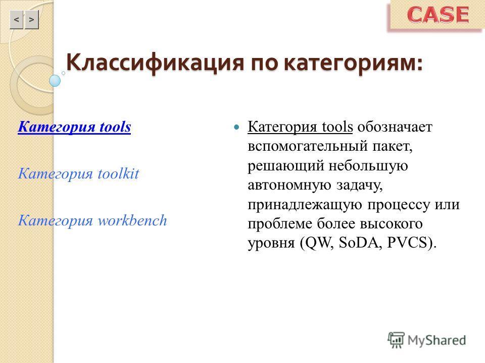 Классификация по категориям : Категория tools Категория toolkit Категория workbench Категория tools обозначает вспомогательный пакет, решающий небольшую автономную задачу, принадлежащую процессу или проблеме более высокого уровня (QW, SoDA, PVCS).