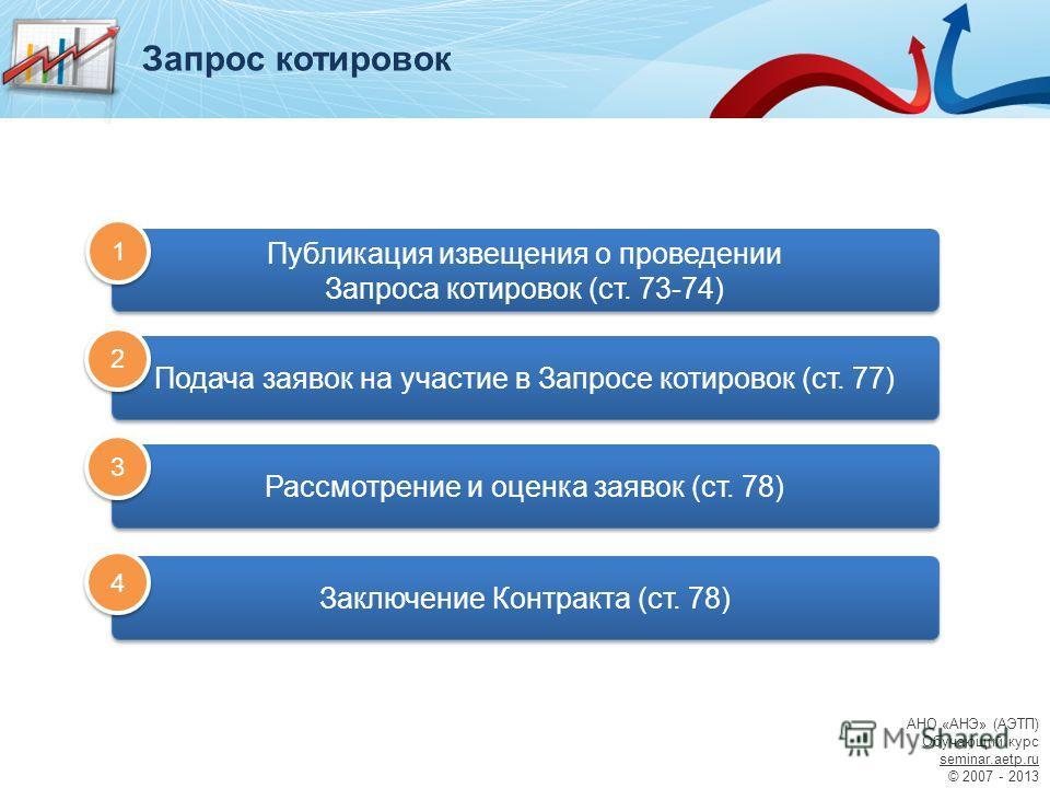 Рассмотрение и оценка заявок (ст. 78) Публикация извещения о проведении Запроса котировок (ст. 73-74) Публикация извещения о проведении Запроса котировок (ст. 73-74) Подача заявок на участие в Запросе котировок (ст. 77) 3 3 2 2 1 1 Заключение Контрак