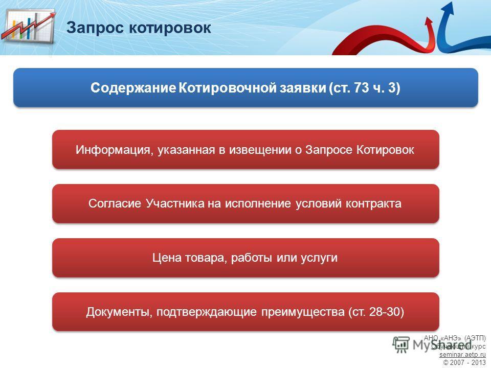 Содержание Котировочной заявки (ст. 73 ч. 3) Согласие Участника на исполнение условий контракта Цена товара, работы или услуги Документы, подтверждающие преимущества (ст. 28-30) Информация, указанная в извещении о Запросе Котировок Запрос котировок А