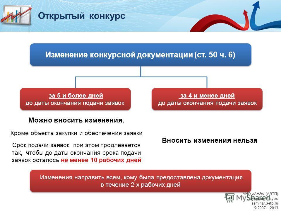 Изменение конкурсной документации (ст. 50 ч. 6) за 5 и более дней до даты окончания подачи заявок за 5 и более дней до даты окончания подачи заявок Можно вносить изменения. Кроме объекта закупки и обеспечения заявки Срок подачи заявок при этом продле