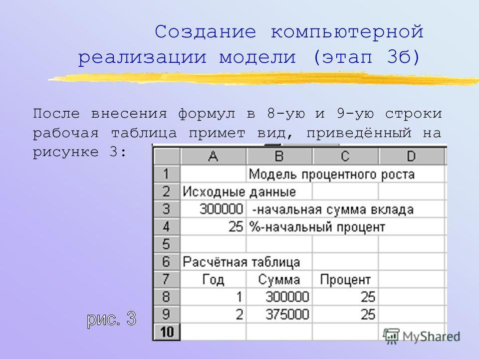 Создание компьютерной реализации модели (этап 3б) Каждому году, начиная с первого, отводится строка расчётной таблицы. Сначала заполняется первая строка расчётной таблицы (8-ая строка рабочей таблицы). В эту строку фактически «переносятся» начальные