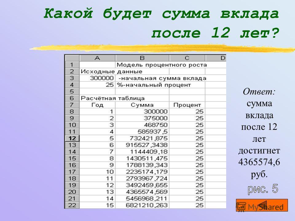 Когда сумма вклада достигнет 900000руб.? Ответ: сумма вклада достигнет 900000 руб. на 7-ом году