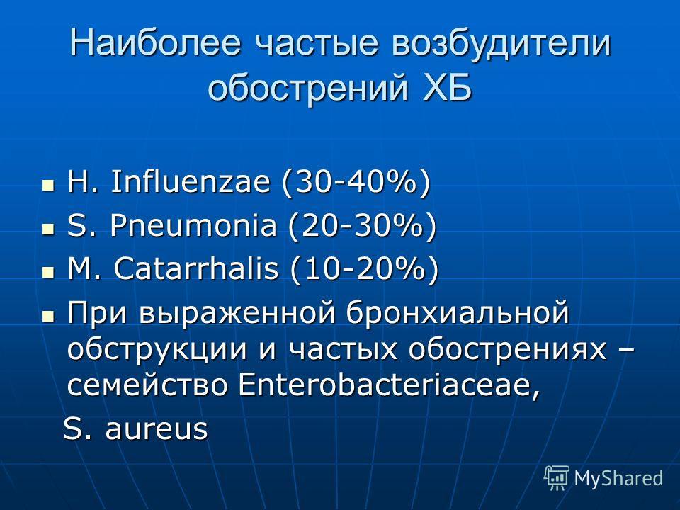 Наиболее частые возбудители обострений ХБ H. Influenzae (30-40%) H. Influenzae (30-40%) S. Pneumonia (20-30%) S. Pneumonia (20-30%) M. Catarrhalis (10-20%) M. Catarrhalis (10-20%) При выраженной бронхиальной обструкции и частых обострениях – семейств