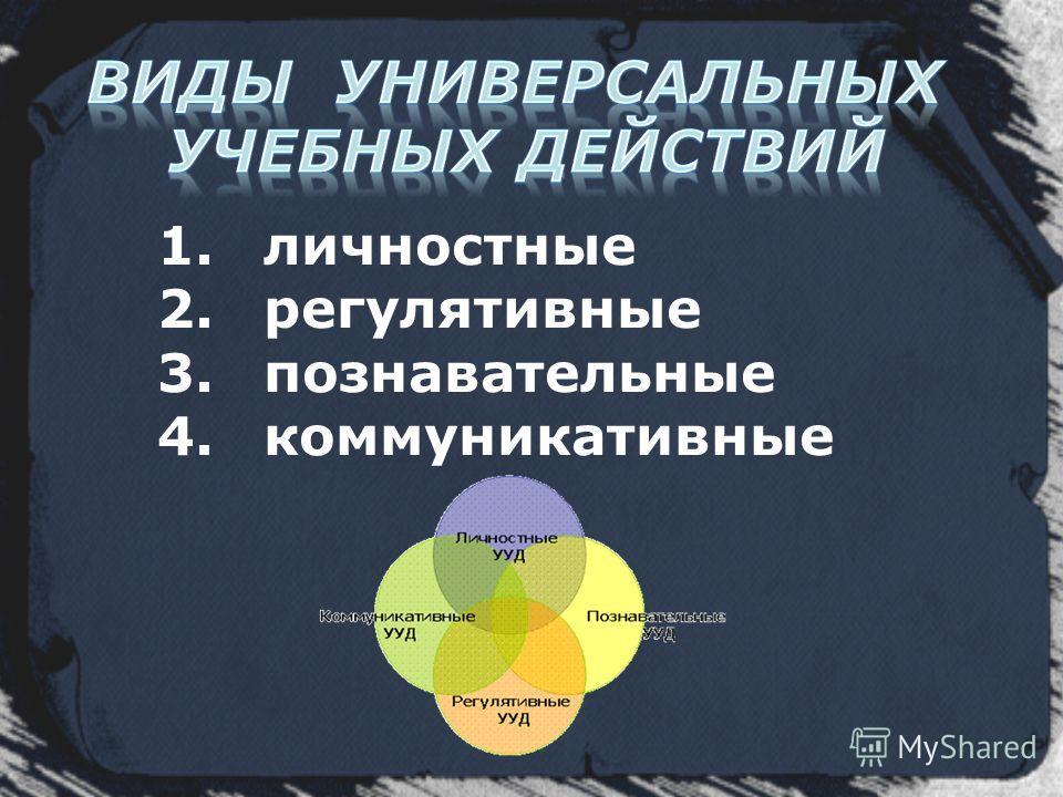1.личностные 2.регулятивные 3.познавательные 4.коммуникативные