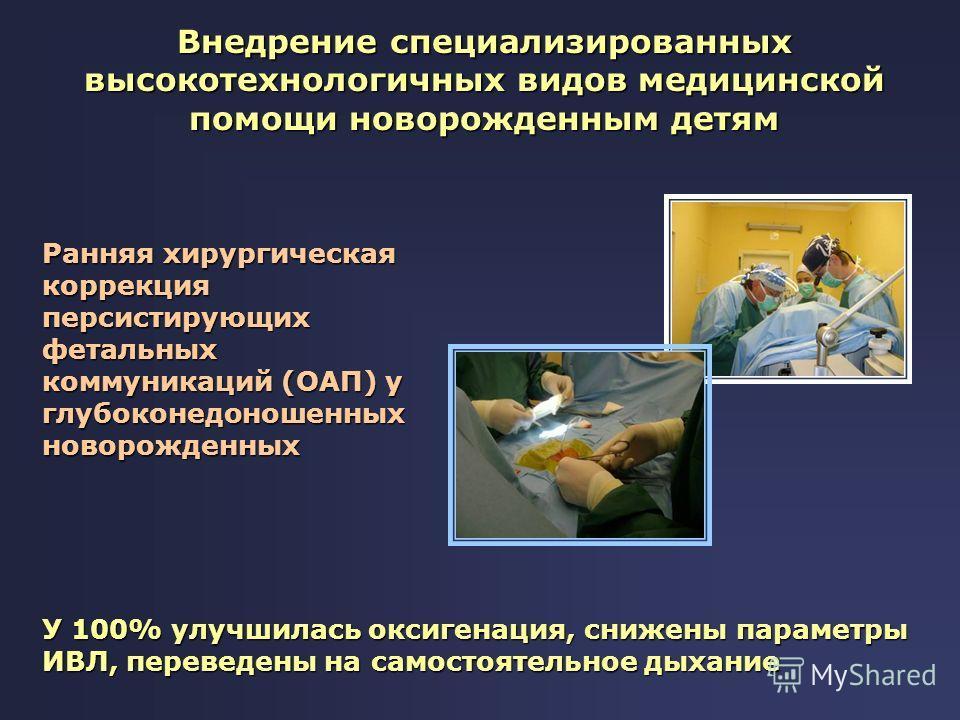 Ранняя хирургическая коррекция персистирующих фетальных коммуникаций (ОАП) у глубоконедоношенных новорожденных Внедрение специализированных высокотехнологичных видов медицинской помощи новорожденным детям У 100% улучшилась оксигенация, снижены параме