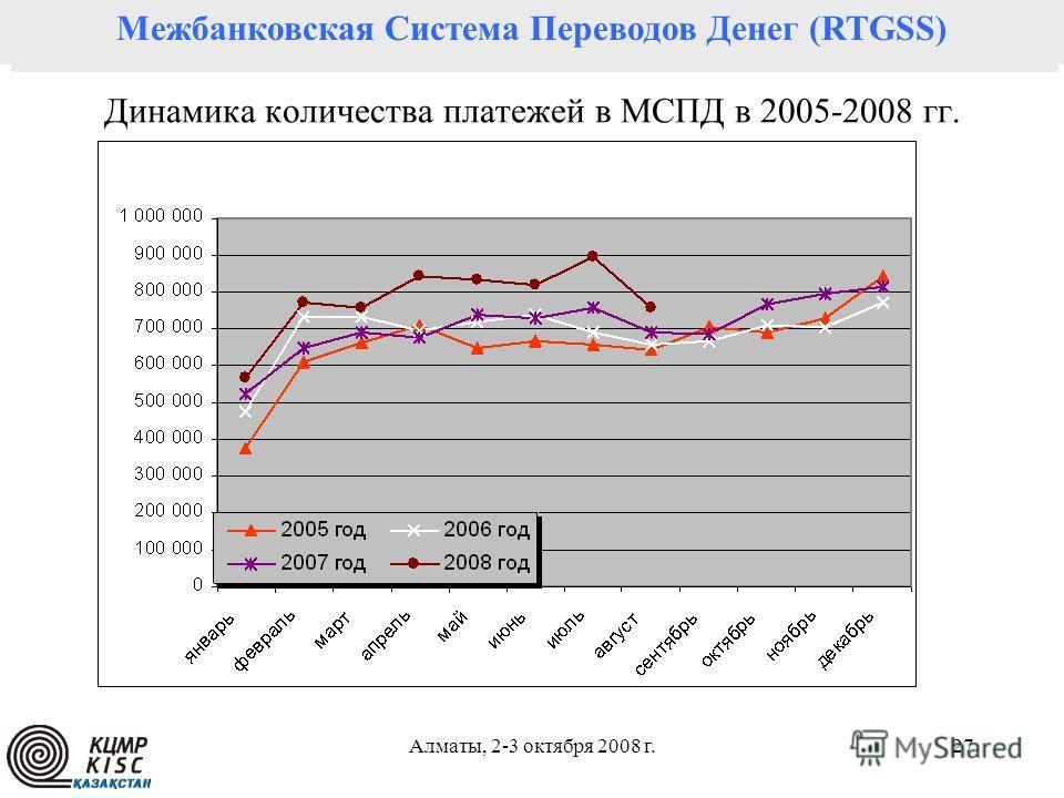 Алматы, 2-3 октября 2008 г.27 Динамика количества платежей в МСПД в 2005-2008 гг. Межбанковская Система Переводов Денег (RTGSS)