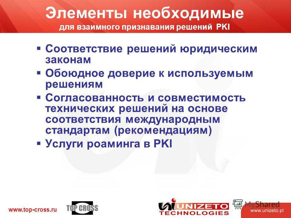 www.top-cross.ru Элементы необходимые для взаимного признавания решений PKI Соответствие решений юридическим законам Oбоюдное доверие к используемым решениям Согласованность и совместимость технических решений на основе соответствия международным ста
