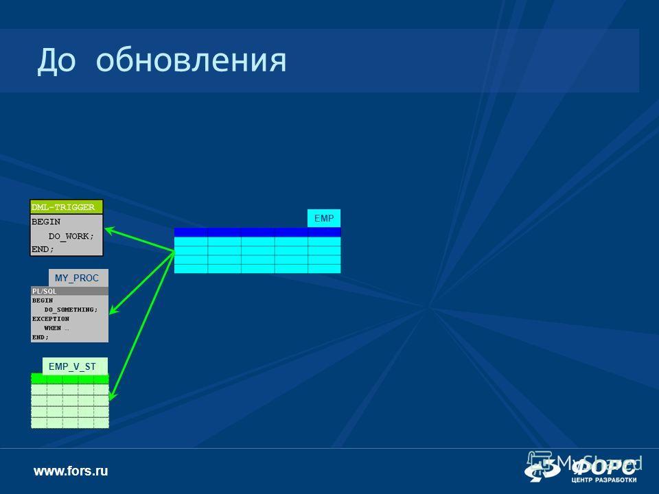 www.fors.ru До обновления EMP EMP_V_ST MY_PROC