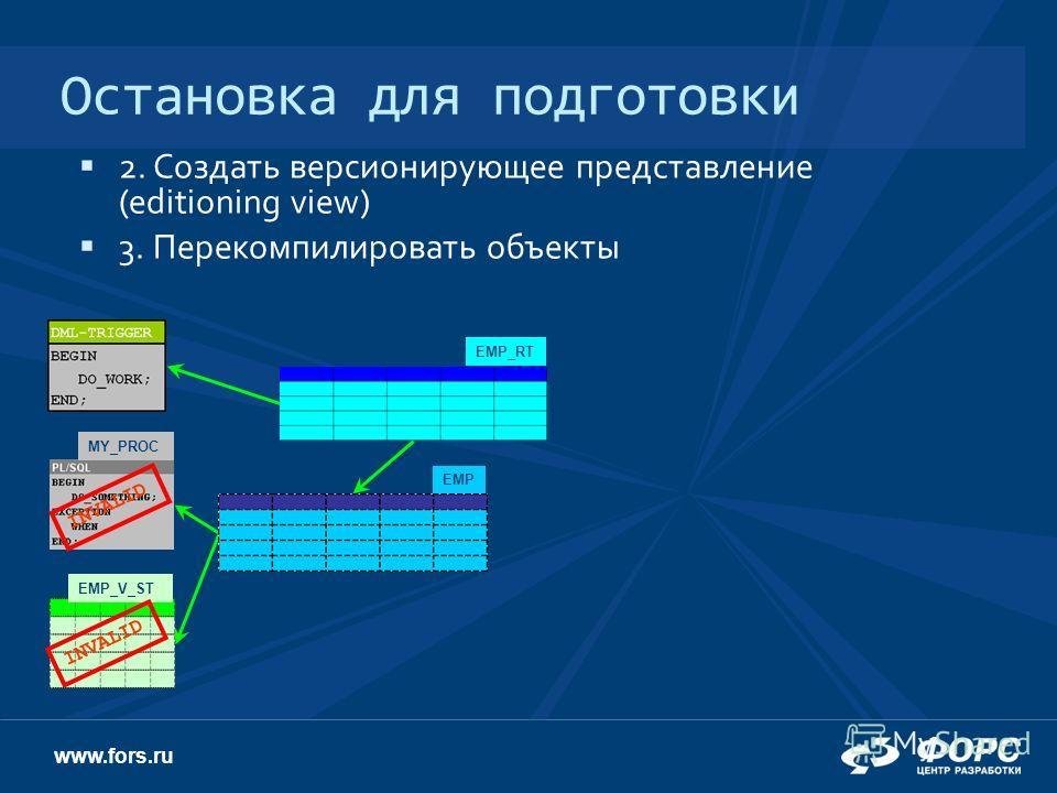 www.fors.ru Остановка для подготовки 2. Создать версионирующее представление (editioning view) 3. Перекомпилировать объекты EMP_RT EMP_V_ST MY_PROC INVALID EMP