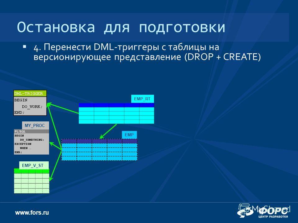 www.fors.ru Остановка для подготовки 4. Перенести DML-триггеры с таблицы на версионирующее представление (DROP + CREATE) EMP_RT EMP_V_ST MY_PROC EMP