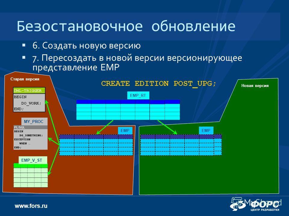 www.fors.ru Новая версия Безостановочное обновление 6. Создать новую версию 7. Пересоздать в новой версии версионирующее представление EMP EMP_RT EMP_V_ST MY_PROC EMP Старая версия EMP CREATE EDITION POST_UPG;