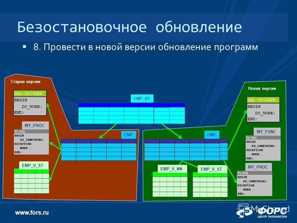 www.fors.ru Безостановочное обновление 8. Провести в новой версии обновление программ EMP_RT EMP_V_ST MY_PROC EMP Старая версия EMP Новая версия MY_FUNC MY_PROC EMP_V_ST EMP_V_NN