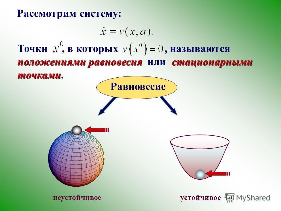 Рассмотрим систему: положениями равновесия стационарными точками Точки, в которых, называются положениями равновесия или стационарными точками. Равновесие неустойчивоеустойчивое