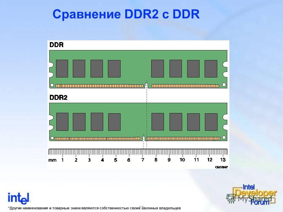 *Другие наименования и товарные знаки являются собственностью своих законных владельцев 16 Сравнение DDR2 с DDR