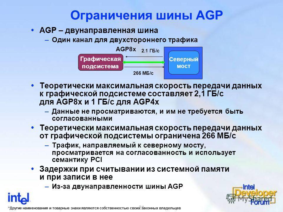 *Другие наименования и товарные знаки являются собственностью своих законных владельцев 24 Ограничения шины AGP AGP – двунаправленная шина –Один канал для двухстороннего трафика Теоретически максимальная скорость передачи данных к графической подсист