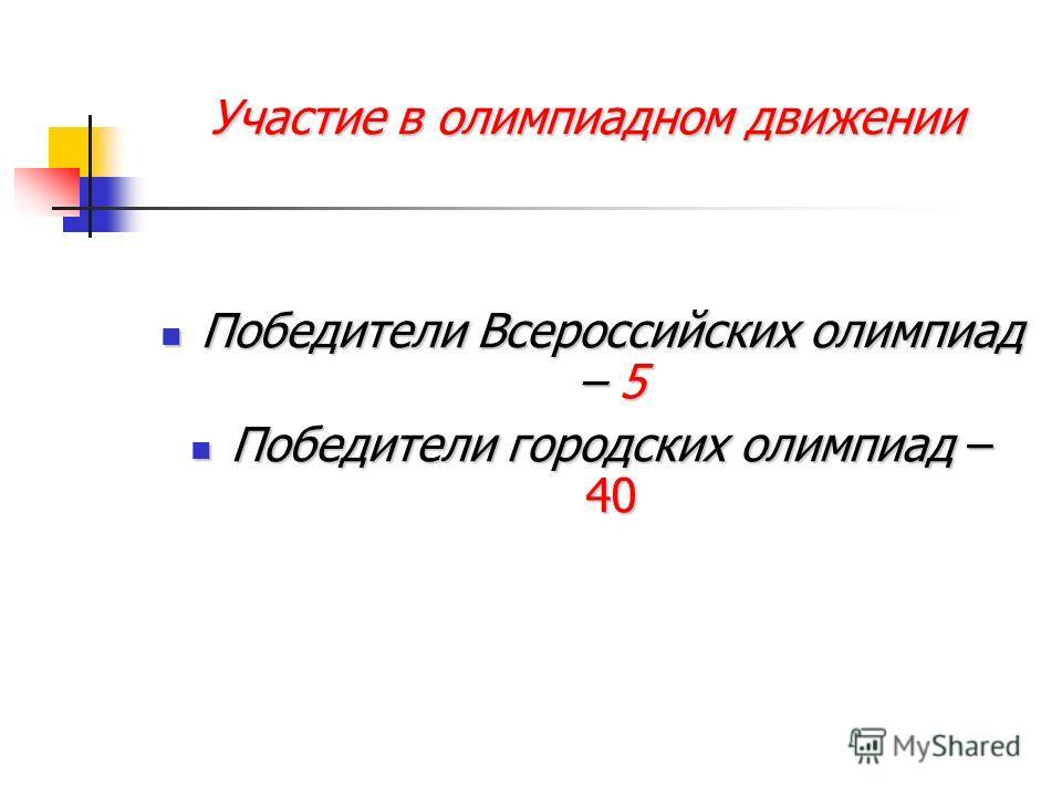 Участие в олимпиадном движении Победители Всероссийских олимпиад – 5 Победители Всероссийских олимпиад – 5 Победители городских олимпиад – 40 Победители городских олимпиад – 40
