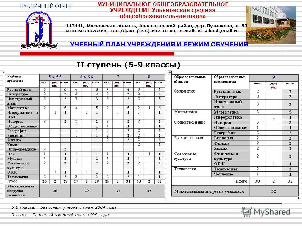 ПУБЛИЧНЫЙ ОТЧЕТ МУНИЦИПАЛЬНОЕ ОБЩЕОБРАЗОВАТЕЛЬНОЕ УЧРЕЖДЕНИЕ Ульяновская средняя общеобразовательная школа II ступень (5-9 классы) 5-8 классы - Базисный учебный план 2004 года 9 класс - Базисный учебный план 1998 года 143441, Московская область, Крас