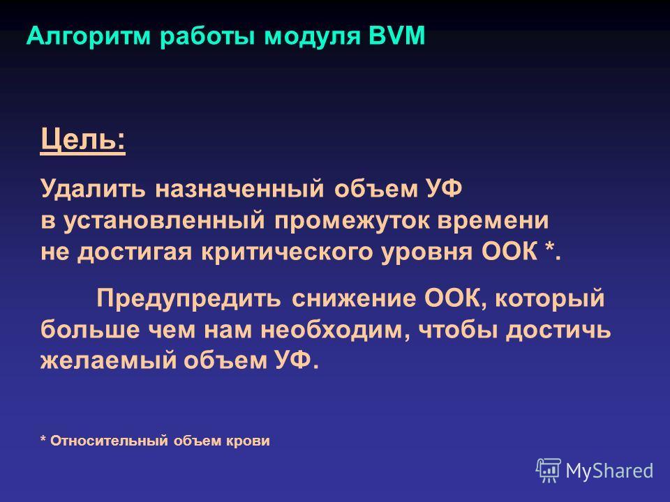 Алгоритм работы модуля BVM Цель: Удалить назначенный объем УФ в установленный промежуток времени не достигая критического уровня ООК *. Предупредить снижение ООК, который больше чем нам необходим, чтобы достичь желаемый объем УФ. * Относительный объе