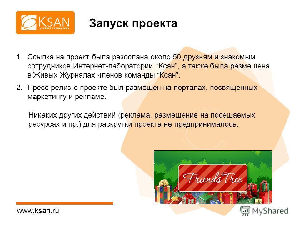 www.ksan.ru Запуск проекта 1.Ссылка на проект была разослана около 50 друзьям и знакомым сотрудников Интернет-лаборатории Ксан, а также была размещена в Живых Журналах членов команды Ксан. 2.Пресс-релиз о проекте был размещен на порталах, посвященных