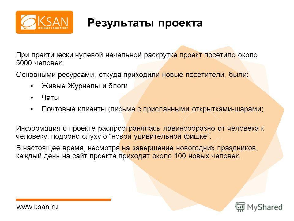 www.ksan.ru Результаты проекта При практически нулевой начальной раскрутке проект посетило около 5000 человек. Основными ресурсами, откуда приходили новые посетители, были: Живые Журналы и блоги Чаты Почтовые клиенты (письма с присланными открытками-