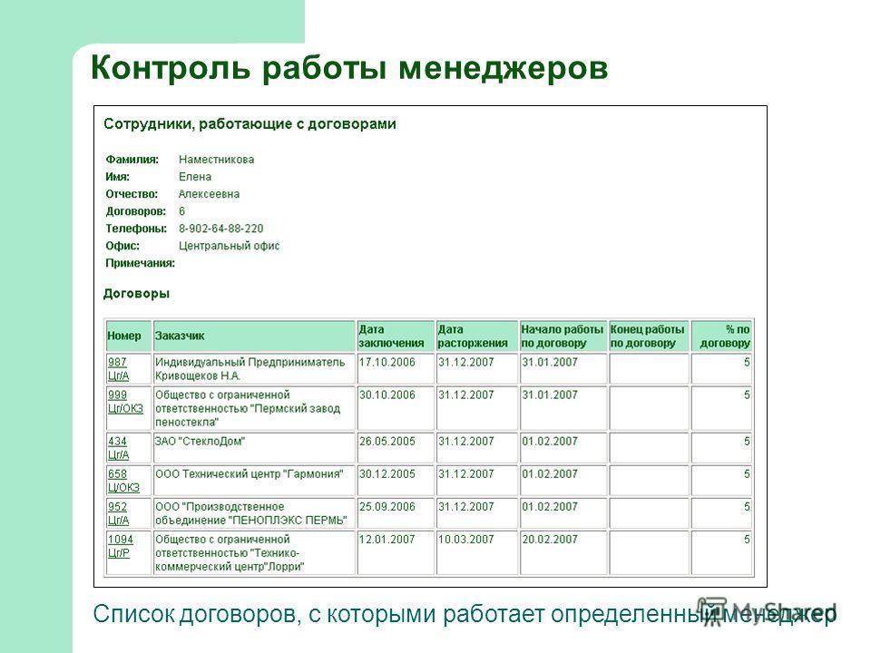 Контроль работы менеджеров Список договоров, с которыми работает определенный менеджер