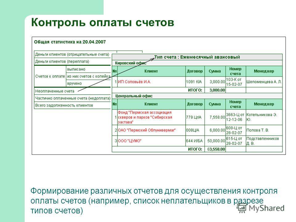 Контроль оплаты счетов Формирование различных отчетов для осуществления контроля оплаты счетов (например, список неплательщиков в разрезе типов счетов)