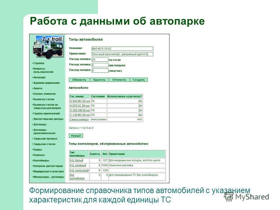 Работа с данными об автопарке Формирование справочника типов автомобилей с указанием характеристик для каждой единицы ТС