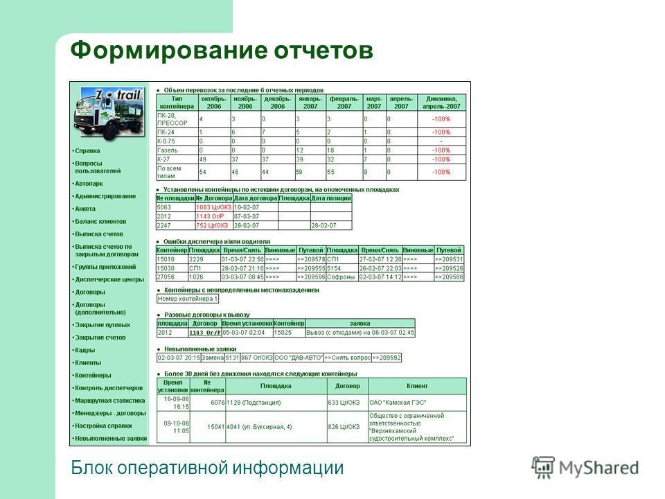 Формирование отчетов Блок оперативной информации