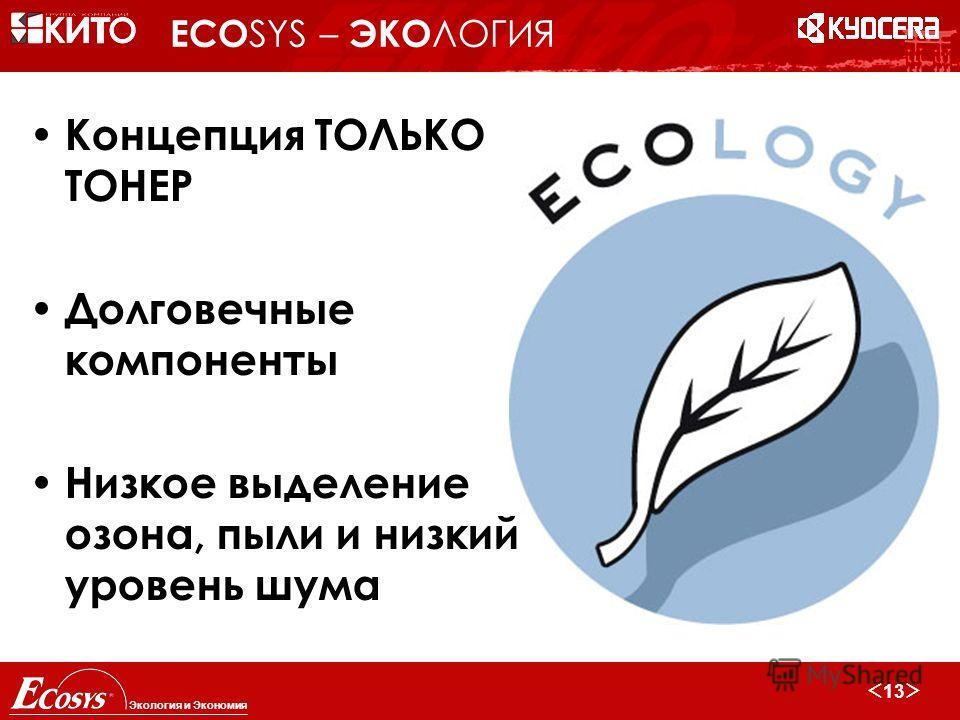 12 Экология и Экономия ECO SYS – ЭКО НОМИЯ Простота эксплуатации Удобная, интуитивно понятная панель оператора