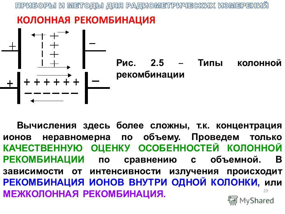 29 КОЛОННАЯ РЕКОМБИНАЦИЯ Рис. 2.5 Типы колонной рекомбинации Вычисления здесь более сложны, т.к. концентрация ионов неравномерна по объему. Проведем только КАЧЕСТВЕННУЮ ОЦЕНКУ ОСОБЕННОСТЕЙ КОЛОННОЙ РЕКОМБИНАЦИИ по сравнению с объемной. В зависимости