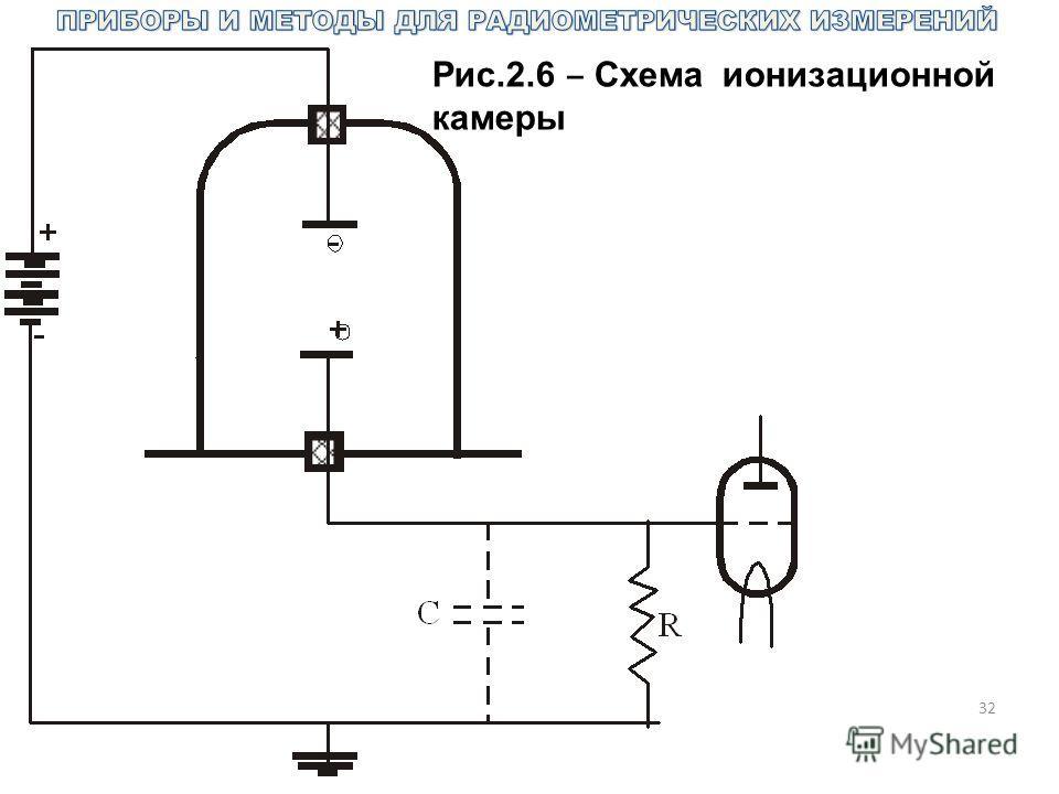32 Рис.2.6 Схема ионизационной камеры