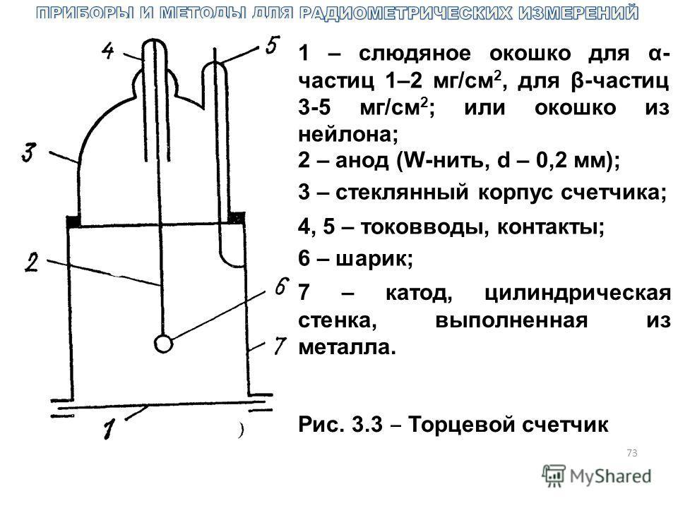 73 1 – слюдяное окошко для α- частиц 1–2 мг/см 2, для β-частиц 3-5 мг/см 2 ; или окошко из нейлона; 2 – анод (W-нить, d – 0,2 мм); 3 – стеклянный корпус счетчика; 4, 5 – токовводы, контакты; 6 – шарик; 7 – катод, цилиндрическая стенка, выполненная из