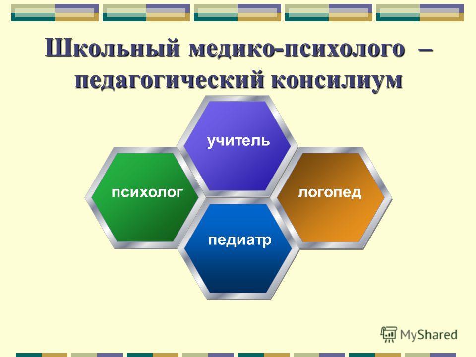 Школьный медико-психолого – педагогический консилиум учитель психологлогопед педиатр