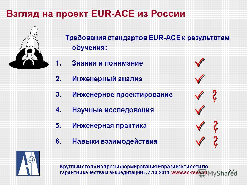 22 Взгляд на проект EUR-ACE из России Требования стандартов EUR-ACE к результатам обучения: 1.Знания и понимание 2.Инженерный анализ 3.Инженерное проектирование 4.Научные исследования 5.Инженерная практика 6.Навыки взаимодействия Круглый стол «Вопрос