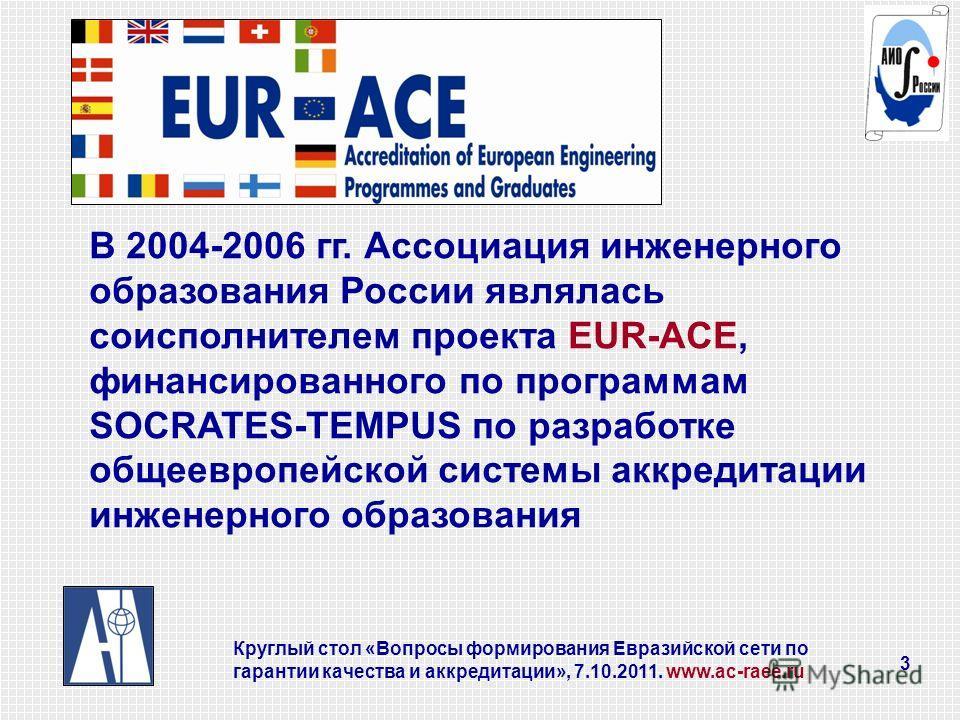 3 В 2004-2006 гг. Ассоциация инженерного образования России являлась соисполнителем проекта EUR-ACE, финансированного по программам SOCRATES-TEMPUS по разработке общеевропейской системы аккредитации инженерного образования Круглый стол «Вопросы форми