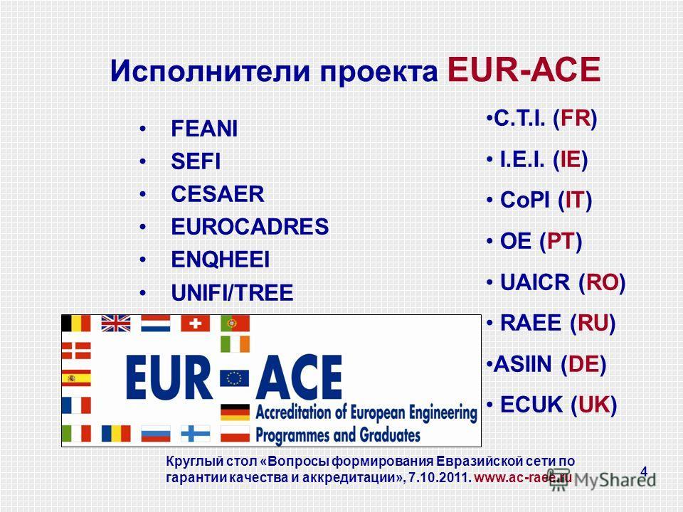 4 Исполнители проекта EUR-ACE FEANI SEFI CESAER EUROCADRES ENQHEEI UNIFI/TREE C.T.I. (FR) I.E.I. (IE) CoPI (IT) OE (PT) UAICR (RO) RAEE (RU) ASIIN (DE) ECUK (UK) Круглый стол «Вопросы формирования Евразийской сети по гарантии качества и аккредитации»