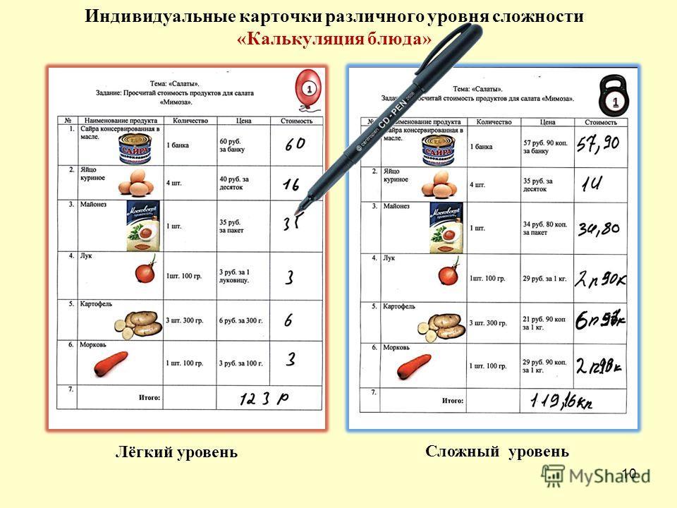10 Индивидуальные карточки различного уровня сложности «Калькуляция блюда» Лёгкий уровень Сложный уровень