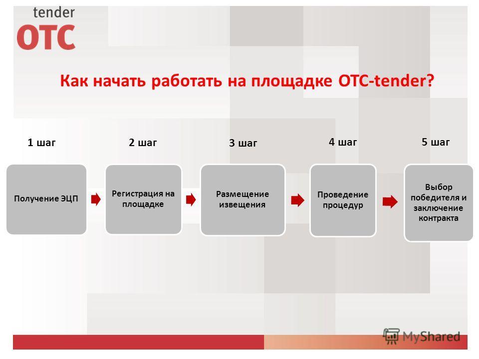 Как начать работать на площадке ОТС-tender? Получение ЭЦП Регистрация на площадке Размещение извещения Проведение процедур Выбор победителя и заключение контракта 1 шаг2 шаг 3 шаг 4 шаг5 шаг